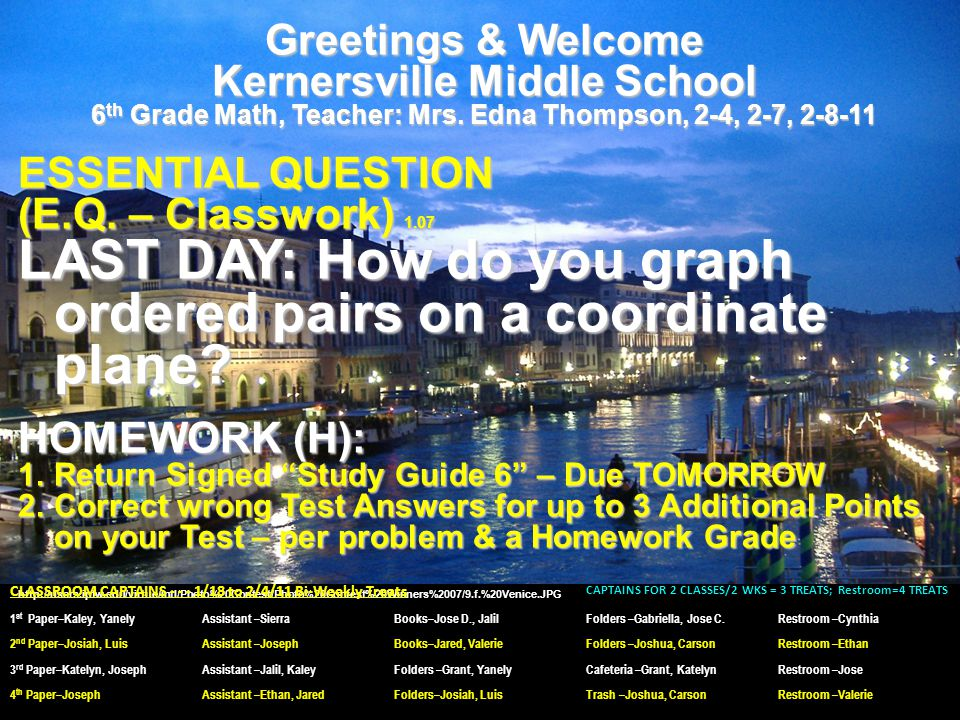 LEARN SOMETHING NEW (20-25 minutes) http://www.geometry.uconn.edu/5th%20grade%20geometry/images/TheCoordinatePlane.gif (+, +) (+, -) (-, -) (-, +)