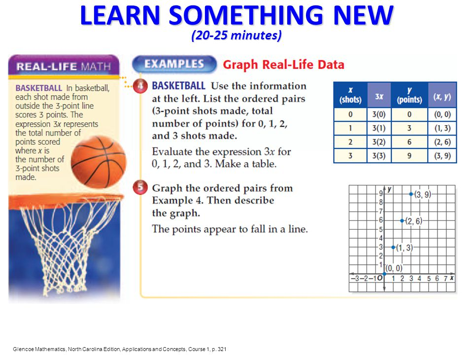LEARN SOMETHING NEW (20-25 minutes) Glencoe Mathematics, North Carolina Edition, Applications and Concepts, Course 1, p.