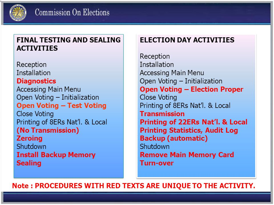 ELECTION DAY ACTIVITIES Reception Installation Accessing Main Menu Open Voting – Initialization Open Voting – Election Proper Close Voting Printing of 8ERs Nat'l.