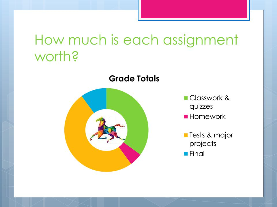 How much is each assignment worth