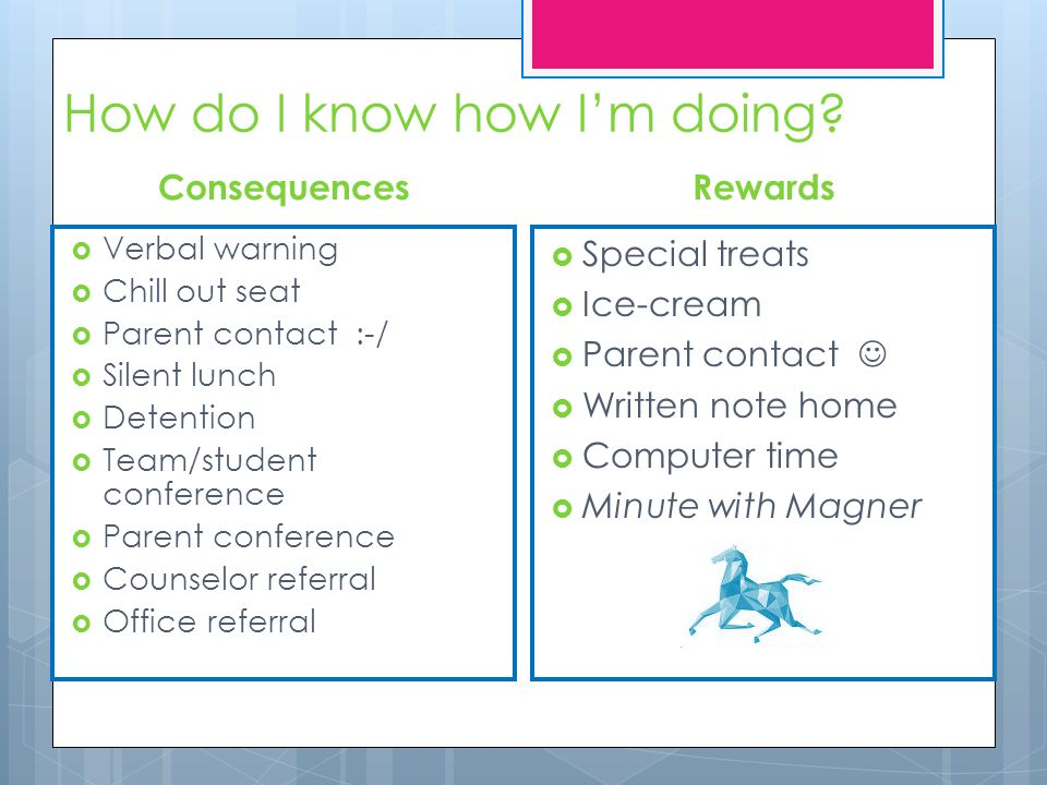 How do I know how I'm doing? Consequences  Verbal warning  Chill out seat  Parent contact :-/  Silent lunch  Detention  Team/student conference