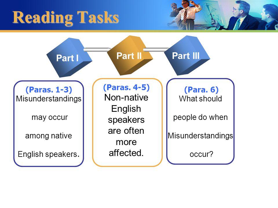 Word-building  Prefix: mis- mis + understand misunderstand 误解 mis + pronounce mis + hear mis + print mispronounce 发错音 mishear 听错 misprint 印刷错