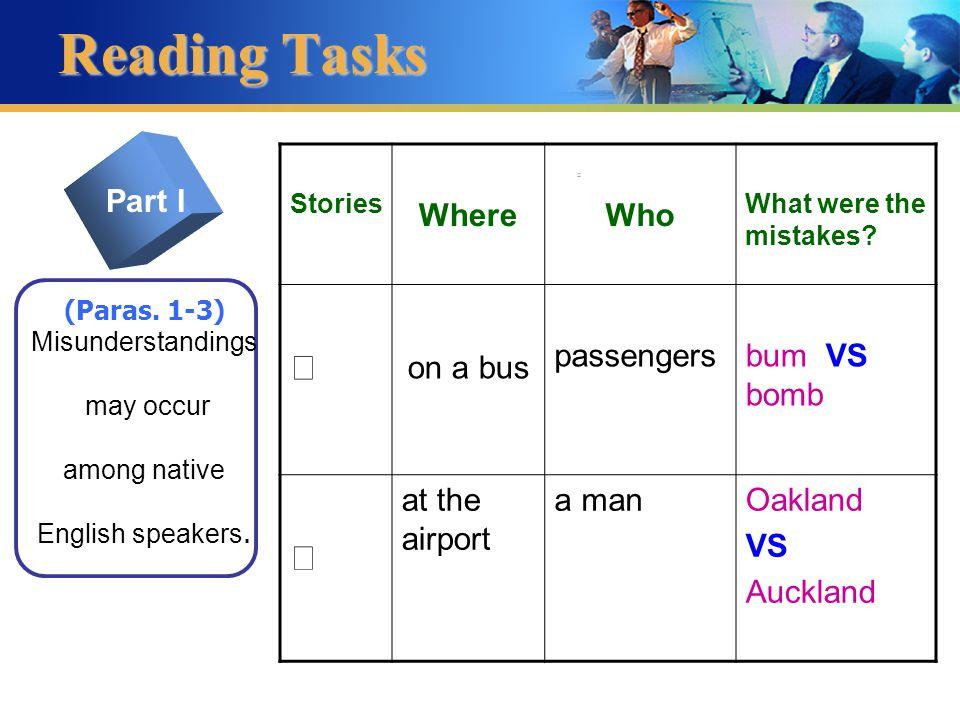 Skimming Tasks