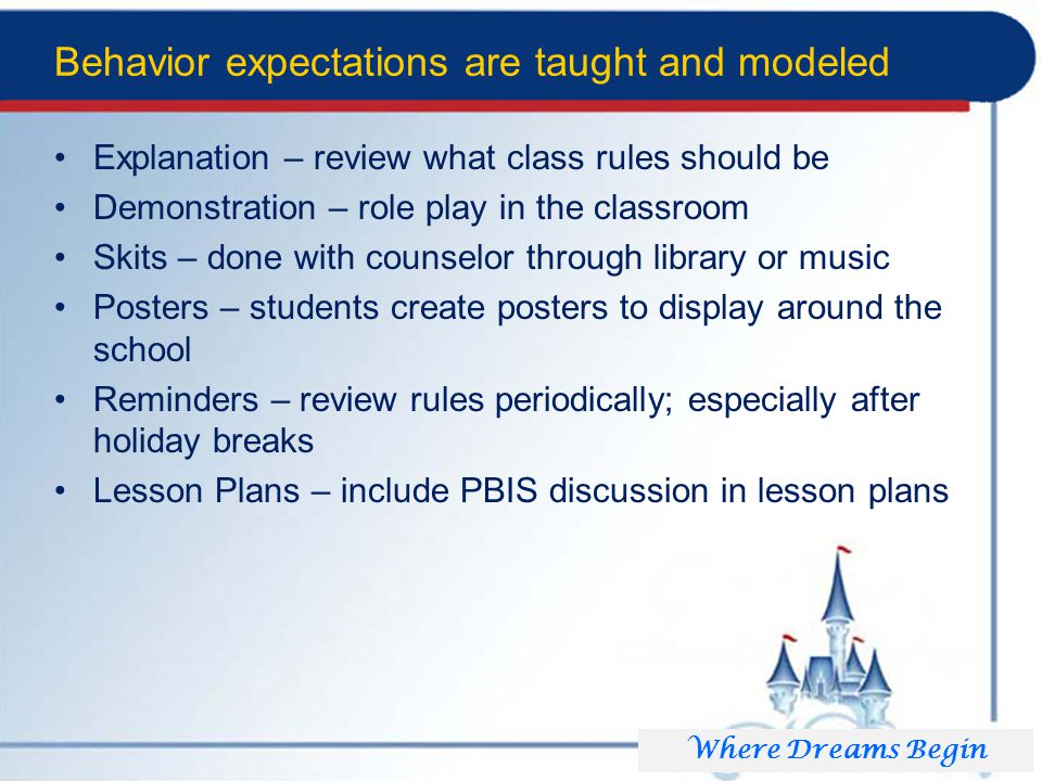 Behavior expectations are taught and modeled Explanation – review what class rules should be Demonstration – role play in the classroom Skits – done with counselor through library or music Posters – students create posters to display around the school Reminders – review rules periodically; especially after holiday breaks Lesson Plans – include PBIS discussion in lesson plans Where Dreams Begin