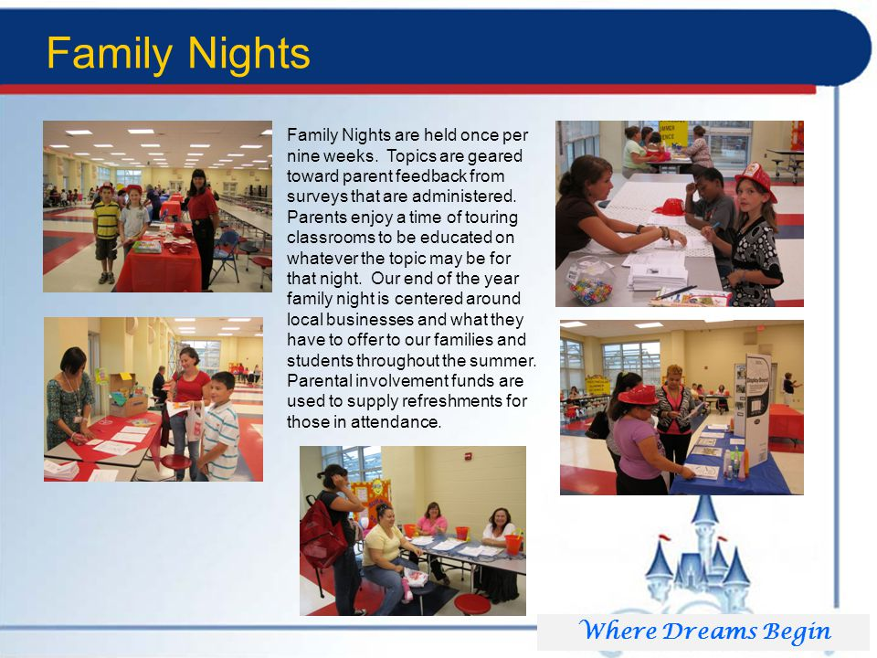 Family Nights Family Nights are held once per nine weeks.