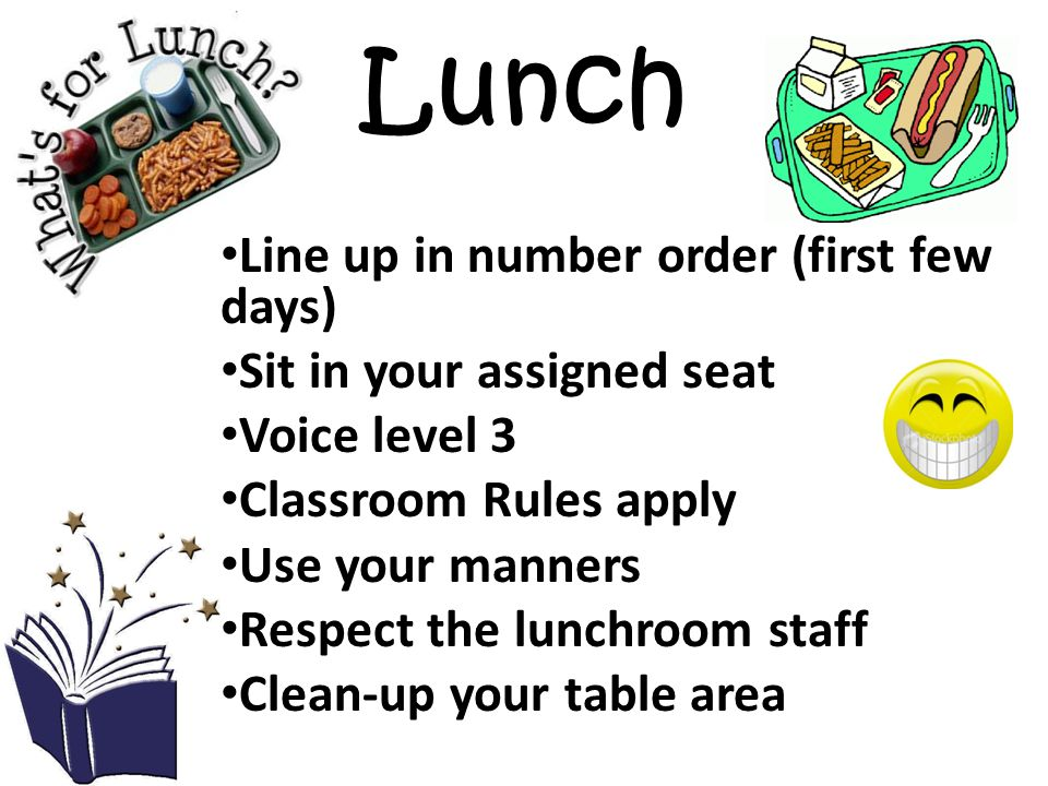 Lunch Line up in number order (first few days) Sit in your assigned seat Voice level 3 Classroom Rules apply Use your manners Respect the lunchroom st
