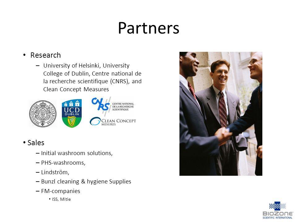 Partners Research – University of Helsinki, University College of Dublin, Centre national de la recherche scientifique (CNRS), and Clean Concept Measu