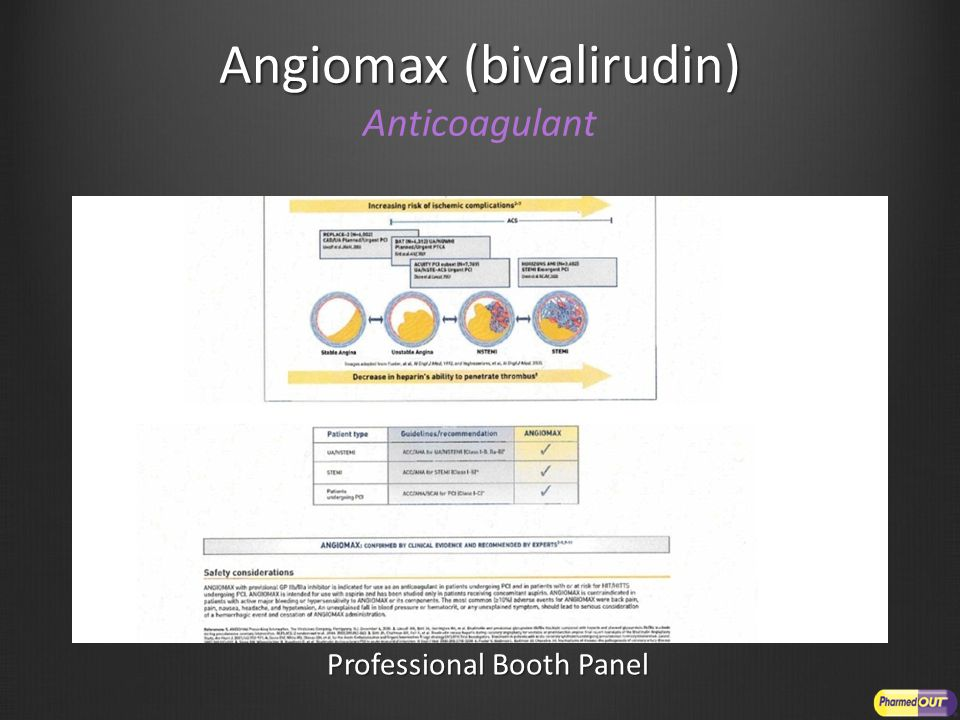 Angiomax (bivalirudin) Angiomax (bivalirudin) Anticoagulant Professional Booth Panel