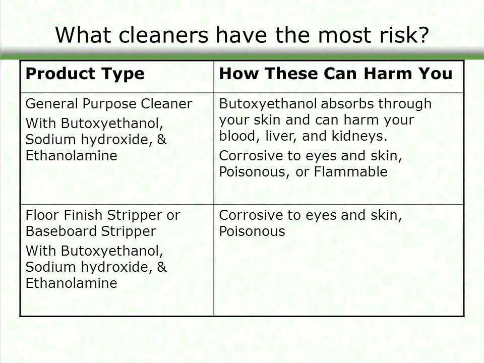 Safe & Effective Carpet Cleaning (continued) Dust Prevention –Preventing soil and dust from entering a building means less frequent cleaning and less chemicals.