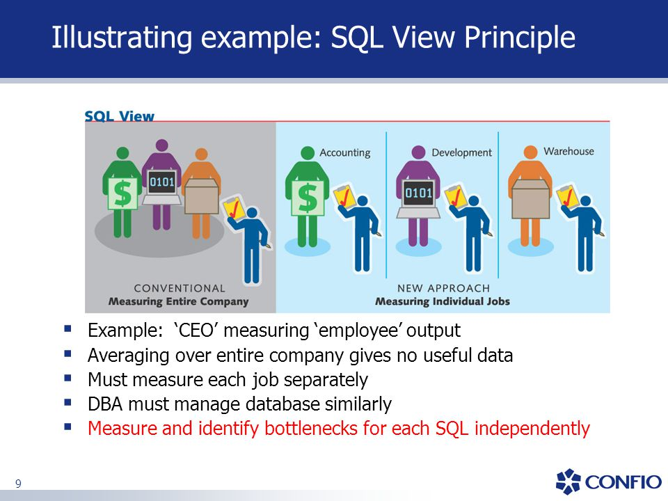 10 Illustrating example: Time View Principle  Example: 'CEO' counting 'tasks' vs.