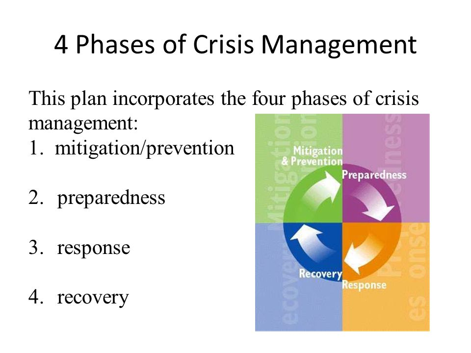 4 Phases of Crisis Management This plan incorporates the four phases of crisis management: 1.mitigation/prevention 2.
