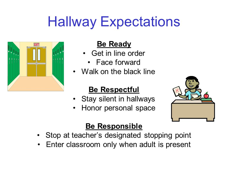 Hallway Expectations Be Ready Get in line order Face forward Walk on the black line Be Respectful Stay silent in hallways Honor personal space Be Responsible Stop at teacher's designated stopping point Enter classroom only when adult is present