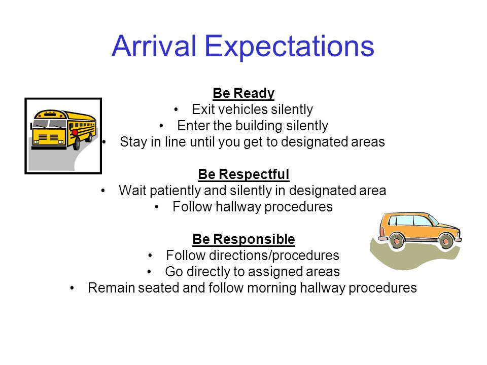 Arrival Expectations Be Ready Exit vehicles silently Enter the building silently Stay in line until you get to designated areas Be Respectful Wait patiently and silently in designated area Follow hallway procedures Be Responsible Follow directions/procedures Go directly to assigned areas Remain seated and follow morning hallway procedures