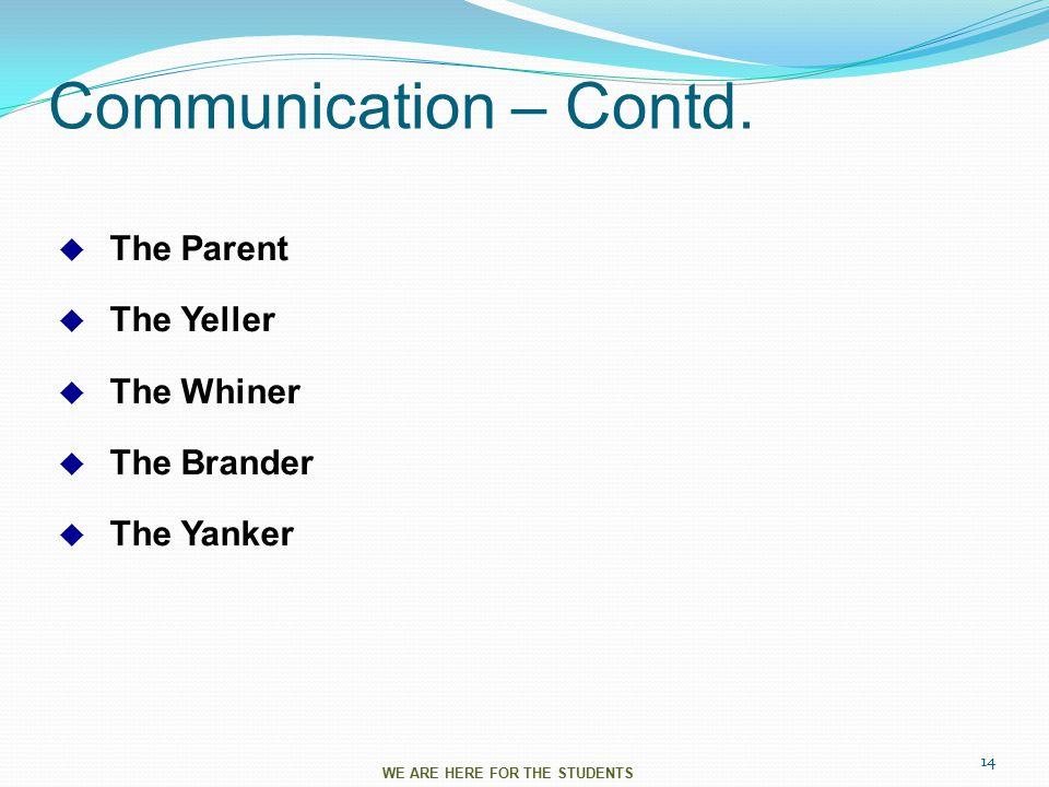 Communication – Contd.