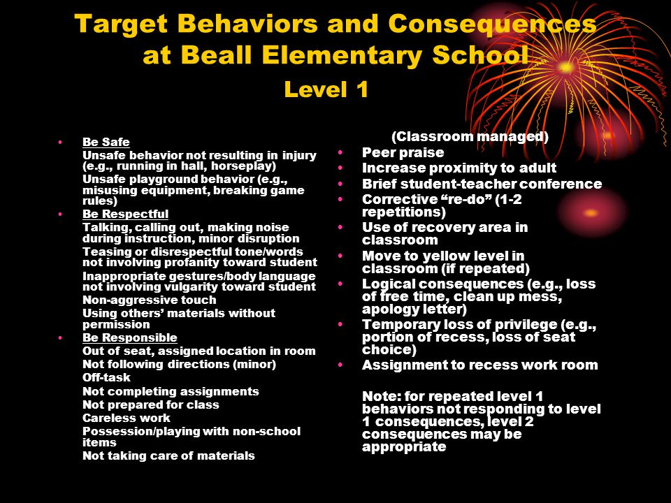Target Behaviors and Consequences at Beall Elementary School Be Safe Unsafe behavior not resulting in injury (e.g., running in hall, horseplay) Unsafe playground behavior (e.g., misusing equipment, breaking game rules) Be Respectful Talking, calling out, making noise during instruction, minor disruption Teasing or disrespectful tone/words not involving profanity toward student Inappropriate gestures/body language not involving vulgarity toward student Non-aggressive touch Using others' materials without permission Be Responsible Out of seat, assigned location in room Not following directions (minor) Off-task Not completing assignments Not prepared for class Careless work Possession/playing with non-school items Not taking care of materials (Classroom managed) Peer praise Increase proximity to adult Brief student-teacher conference Corrective re-do (1-2 repetitions) Use of recovery area in classroom Move to yellow level in classroom (if repeated) Logical consequences (e.g., loss of free time, clean up mess, apology letter) Temporary loss of privilege (e.g., portion of recess, loss of seat choice) Assignment to recess work room Note: for repeated level 1 behaviors not responding to level 1 consequences, level 2 consequences may be appropriate Level 1