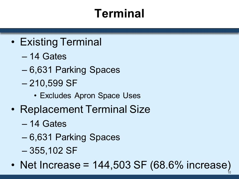 Terminal 10 Existing Terminal –14 Gates –6,631 Parking Spaces –210,599 SF Excludes Apron Space Uses Replacement Terminal Size –14 Gates –6,631 Parking Spaces –355,102 SF Net Increase = 144,503 SF (68.6% increase)
