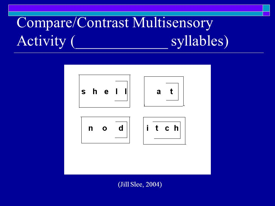Compare/Contrast Multisensory Activity (____________ syllables) (Jill Slee, 2004)