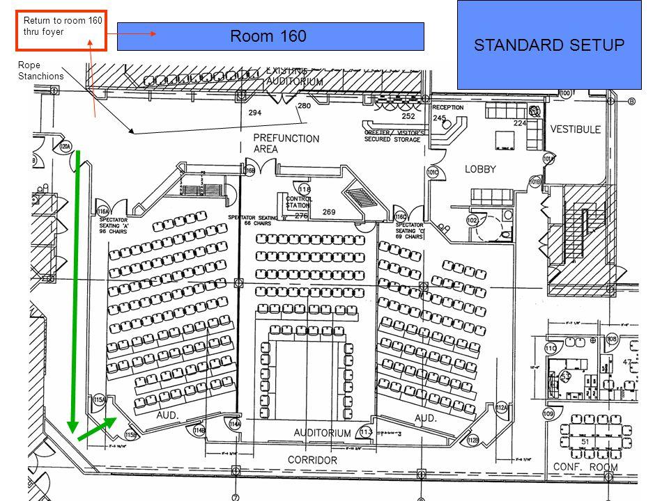 Room 160 Rope Stanchions Return to room 160 thru foyer STANDARD SETUP