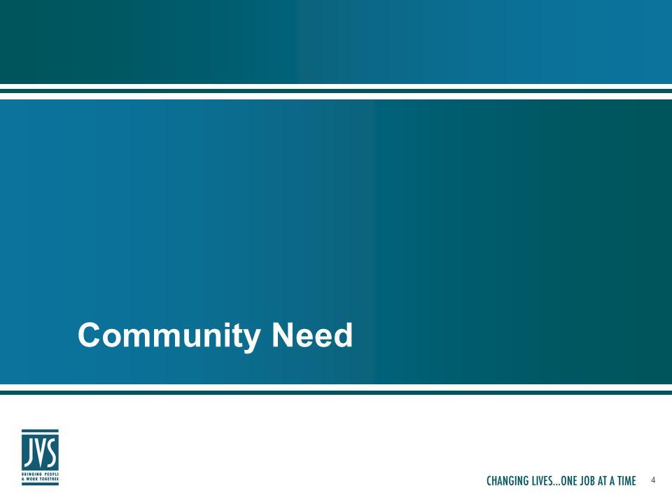 4 Community Need 4