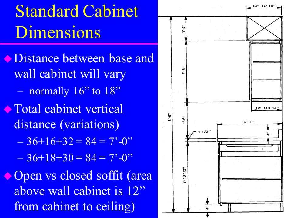 Interior Elevation Technique #1 u Heavy thick outline or profile line to make the elevation standout u Omits the lines of the wall and floor behind the cabinets u Area behind cabinets are not included in the elevation