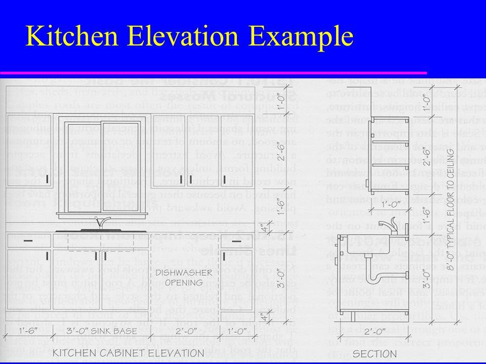 Drafting Guidelines for Interior Elevations u 1) Determine true width of interior wall –locate all windows, doors, etc.