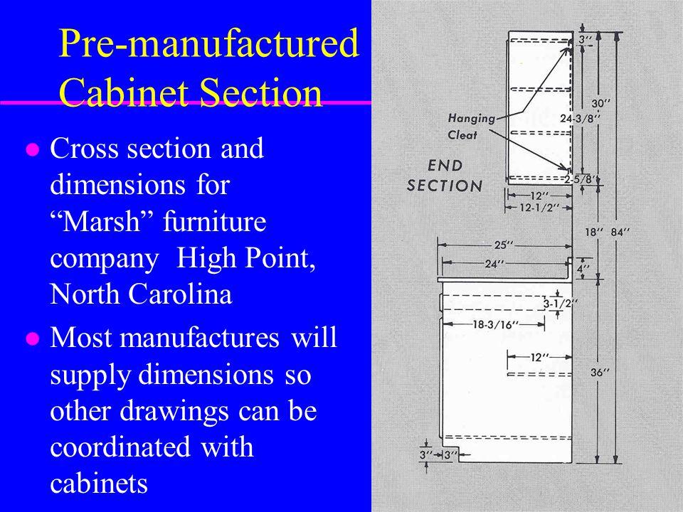 Catalog examples - Wall Cabinets