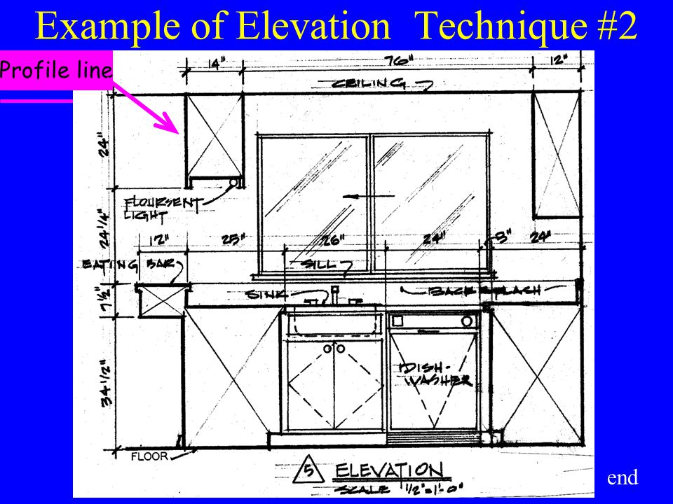 ASSIGNMENT u Sheet A-9 Interior Elevation u Generate enlarged restroom plans u Elevate all walls u Detail counters u Dimension u ADA Compliance u Reference on plan and elevation HINT: Class Architecture