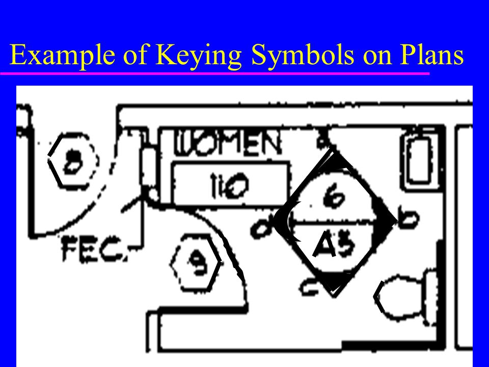 Floor Plan Coordination with Interior Elevations u Notations on the floor plan coordinate direction of viewing and each interior elevation u Interior elevations A,B,C,D shown here