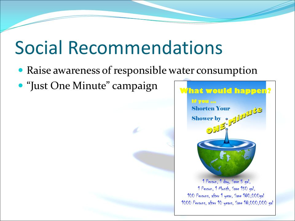 Social Recommendations Raise awareness of responsible water consumption Just One Minute campaign