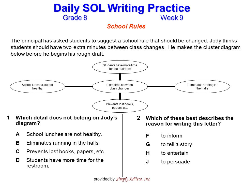 Grade 8Week 9 Daily SOL Writing Practice provided by Simply Achieve, Inc. School Rules The principal has asked students to suggest a school rule that