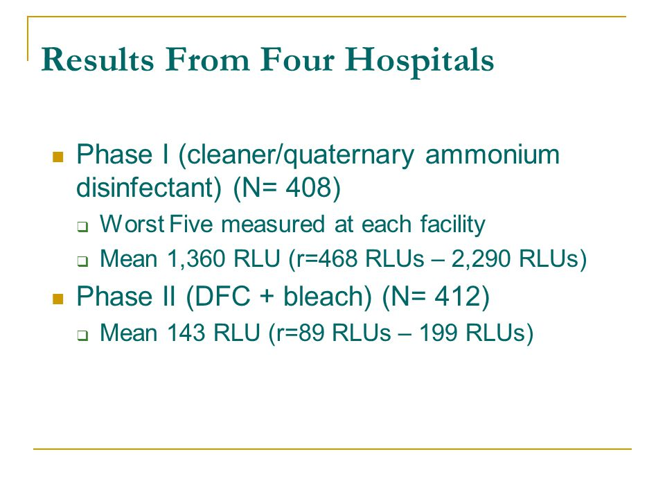 Results From Four Hospitals Phase I (cleaner/quaternary ammonium disinfectant) (N= 408)  Worst Five measured at each facility  Mean 1,360 RLU (r=468 RLUs – 2,290 RLUs) Phase II (DFC + bleach) (N= 412)  Mean 143 RLU (r=89 RLUs – 199 RLUs)