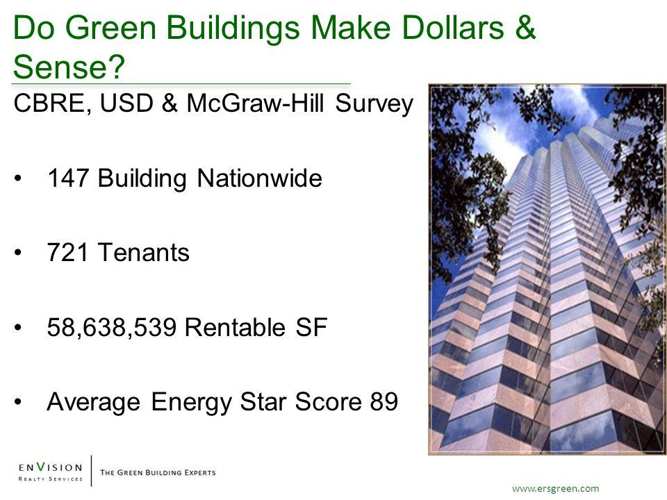 www.ersgreen.com Do Green Buildings Make Dollars & Sense? CBRE, USD & McGraw-Hill Survey 147 Building Nationwide 721 Tenants 58,638,539 Rentable SF Av