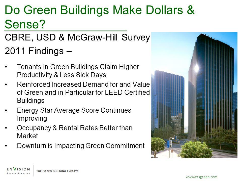 www.ersgreen.com Do Green Buildings Make Dollars & Sense? CBRE, USD & McGraw-Hill Survey 2011 Findings – Tenants in Green Buildings Claim Higher Produ