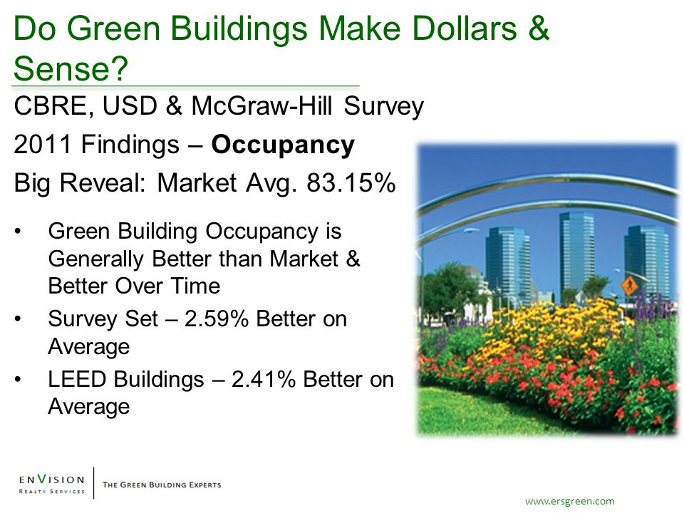 www.ersgreen.com Do Green Buildings Make Dollars & Sense? CBRE, USD & McGraw-Hill Survey 2011 Findings – Occupancy Big Reveal: Market Avg. 83.15% Gree