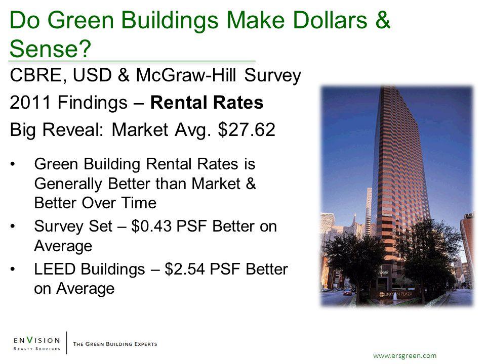 www.ersgreen.com Do Green Buildings Make Dollars & Sense? CBRE, USD & McGraw-Hill Survey 2011 Findings – Rental Rates Big Reveal: Market Avg. $27.62 G