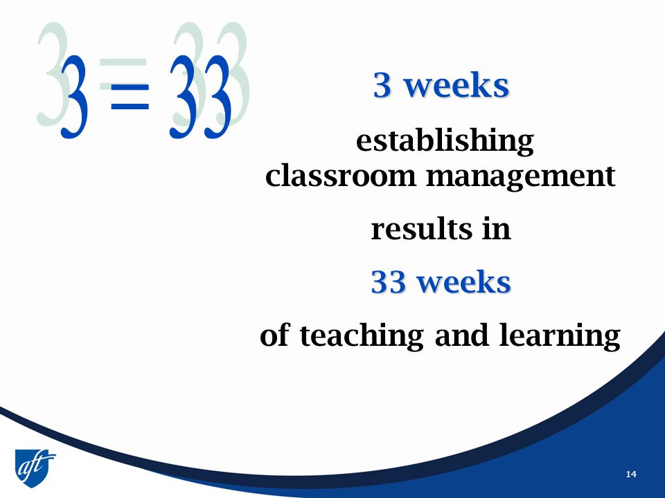 14 3 weeks establishing classroom management results in 33 weeks of teaching and learning