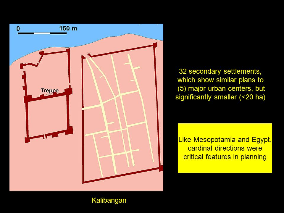 32 secondary settlements, which show similar plans to (5) major urban centers, but significantly smaller (<20 ha) Kalibangan Like Mesopotamia and Egypt, cardinal directions were critical features in planning