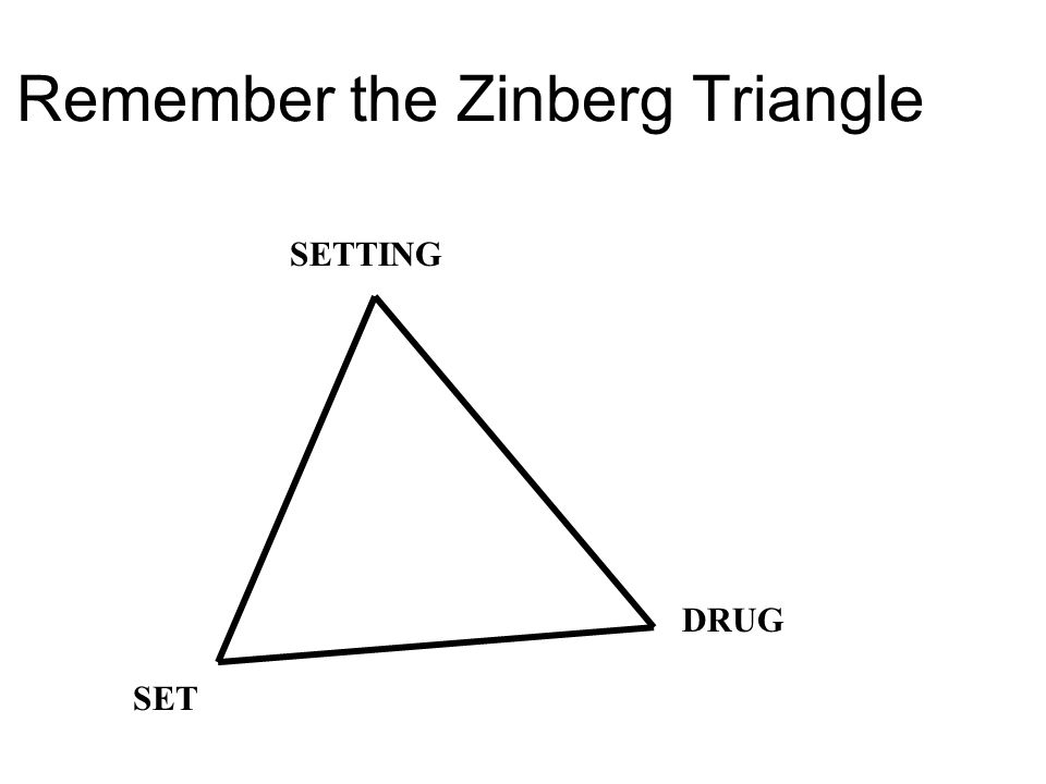 DRUG SETTING SET Remember the Zinberg Triangle