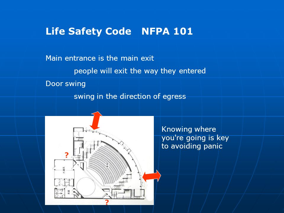 Life Safety Code NFPA 101 Main entrance is the main exit people will exit the way they entered Door swing swing in the direction of egress Knowing whe