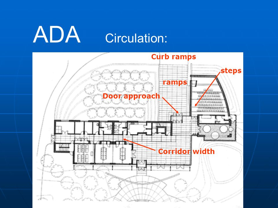 ADA Circulation: ramps Door approach Corridor width steps Curb ramps