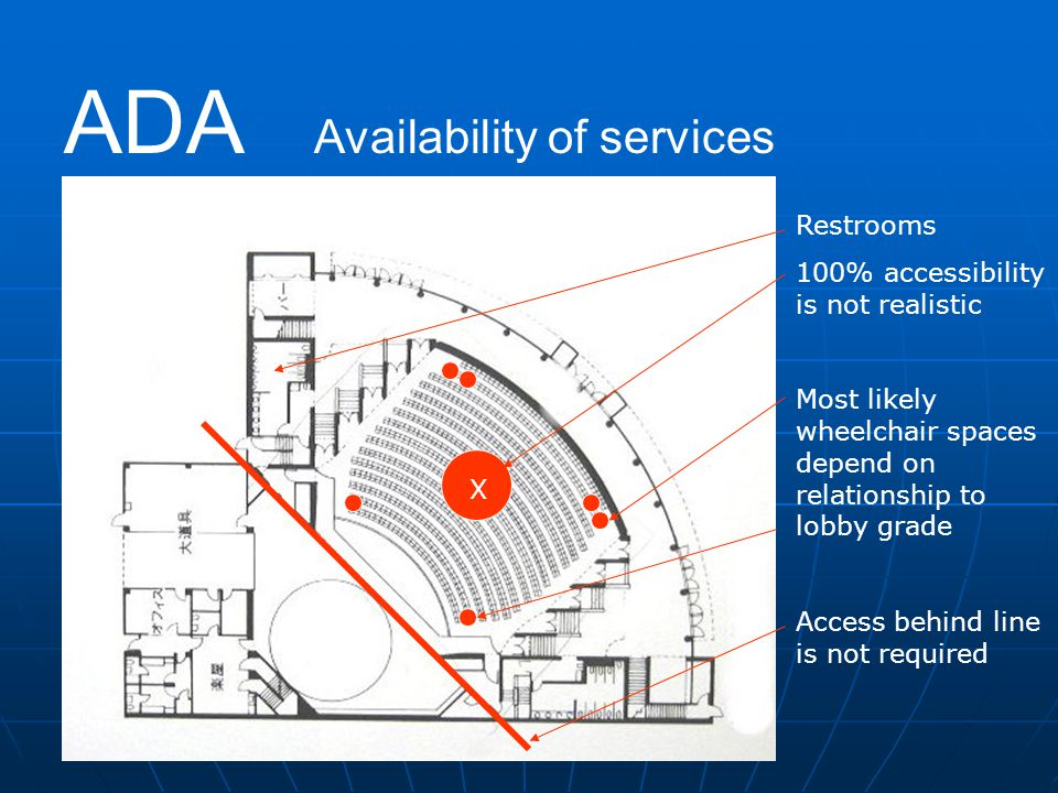 ADA Availability of services X Restrooms 100% accessibility is not realistic Most likely wheelchair spaces depend on relationship to lobby grade Acces