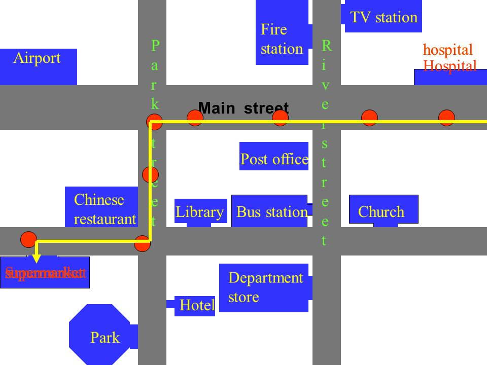 hospital TV station Main street Airport Fire station Post office LibraryBus stationChurch Chinese restaurant supermarket Park Hotel Department store ParkstreetParkstreet RiverstreetRiverstreet hospital Hospital supermarketSupermarket