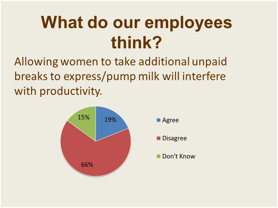 What do our employees think.