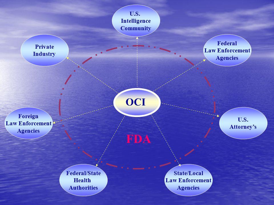 OCI Federal Law Enforcement Agencies U.S. Attorney's State/Local Law Enforcement Agencies U.S.