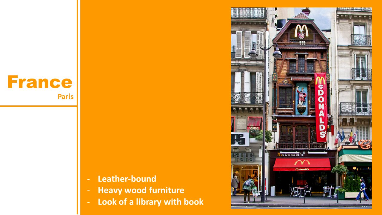 Paris France -Leather-bound -Heavy wood furniture -Look of a library with book