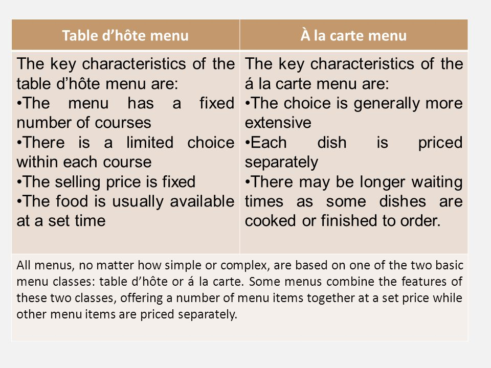 Table d'hôte menuÀ la carte menu The key characteristics of the table d'hôte menu are: The menu has a fixed number of courses There is a limited choice within each course The selling price is fixed The food is usually available at a set time The key characteristics of the á la carte menu are: The choice is generally more extensive Each dish is priced separately There may be longer waiting times as some dishes are cooked or finished to order.