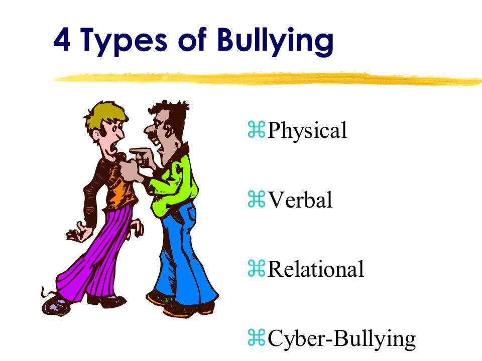 4 Types of Bullying zPhysical zVerbal zRelational zCyber-Bullying