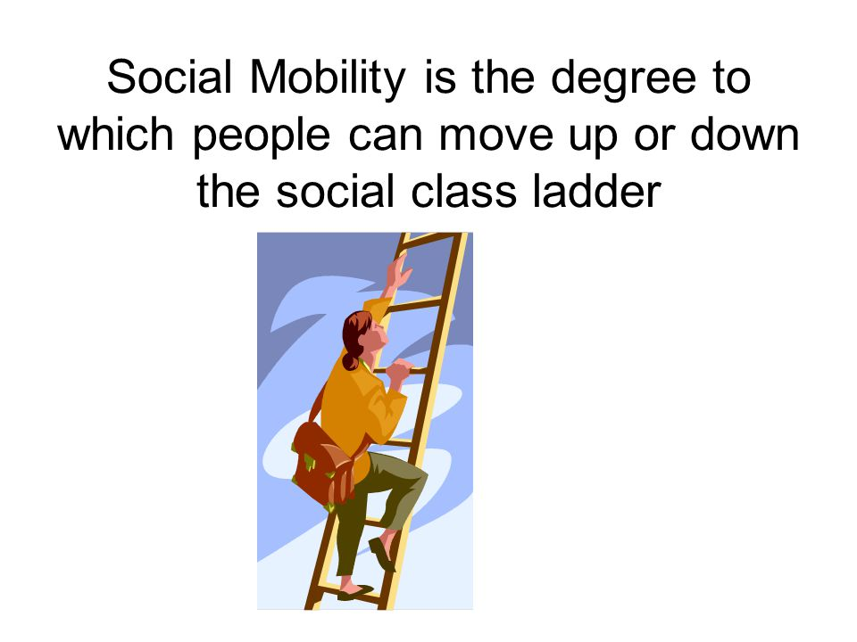 Social Stratification Divisions within a society usually based upon relative power, property wealth, and prestige –Can be applied to nations on a global scale and/or people and subgroups within a nation –Foundation of social class systems