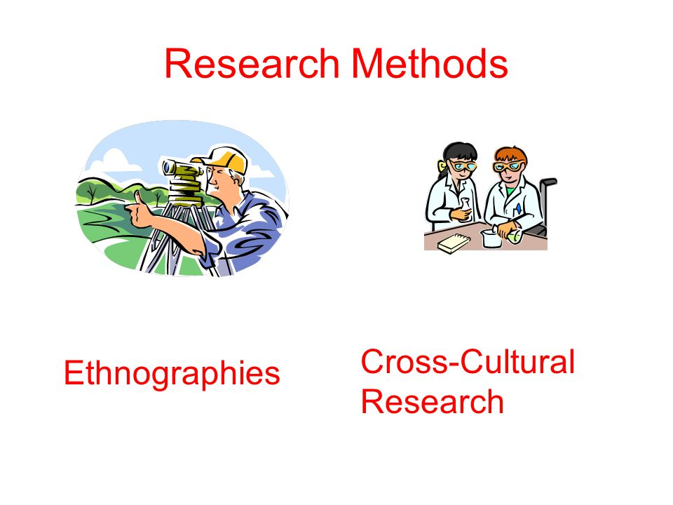 Research Methods Ethnographies Cross-Cultural Research