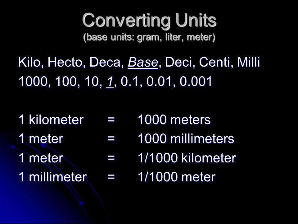 Converting Units (base units: gram, liter, meter) Kilo, Hecto, Deca, Base, Deci, Centi, Milli 1000, 100, 10, 1, 0.1, 0.01, 0.001 1 kilometer = 1000 me